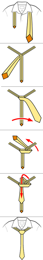Small Knot Instructions